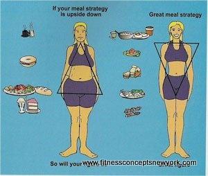 julia ross the diet cure pdf