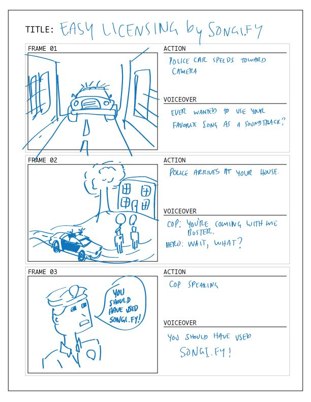 Best Story Boards Images On   Storyboard Template