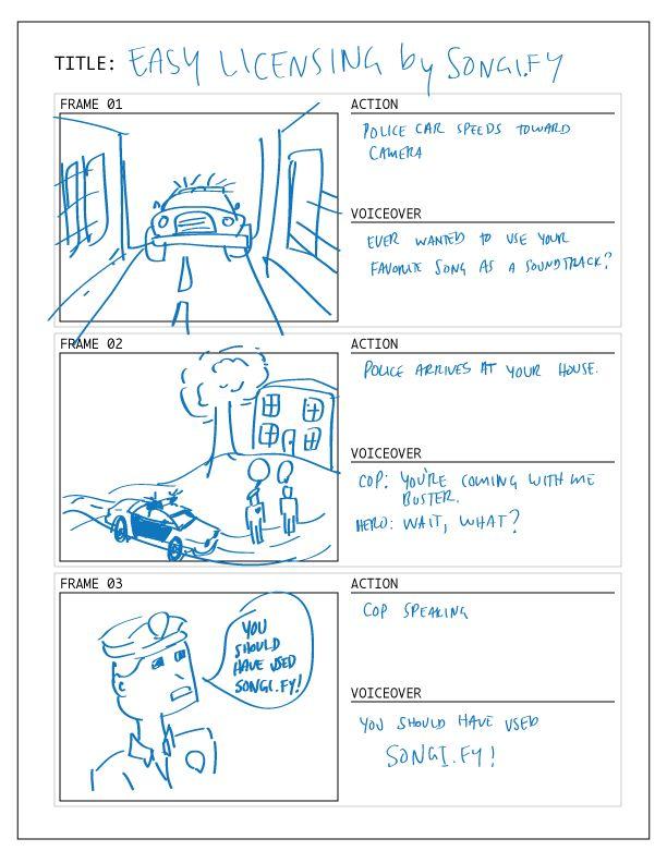 Sample Storyboard Template Digital Storytelling Pinterest