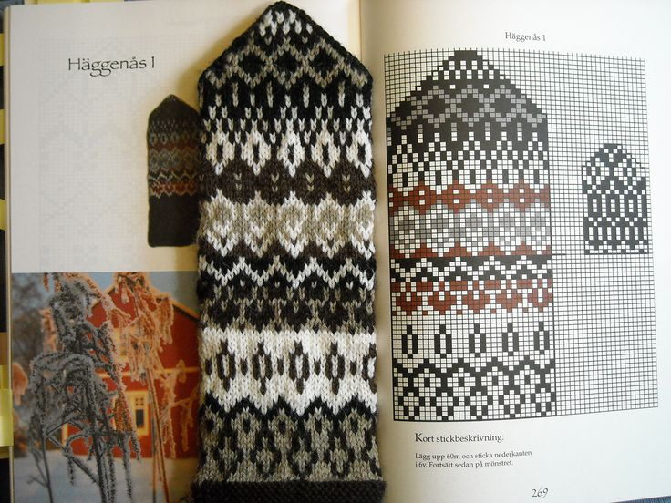 Ravelry: Project Gallery for Häggenås 1 pattern by Solveig Larsson