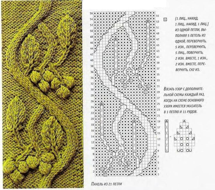 Vine Leaf Knitting Pattern : Pinterest   The world s catalog of ideas