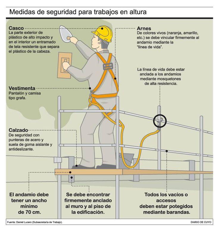 1000 ideas sobre carteles de seguridad en pinterest for Trabajo de electricista en malaga