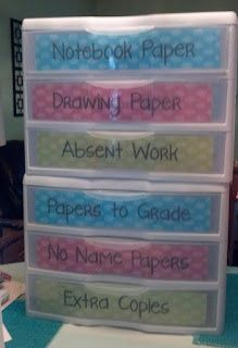 Organization for the classroom.  labeling drawers