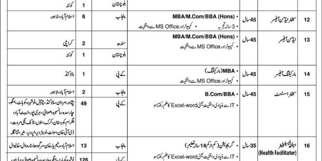 State Life Insurance Corporation of Pakistan PTS Jobs