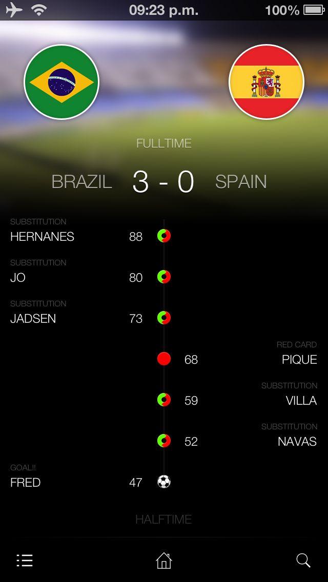 Scores App