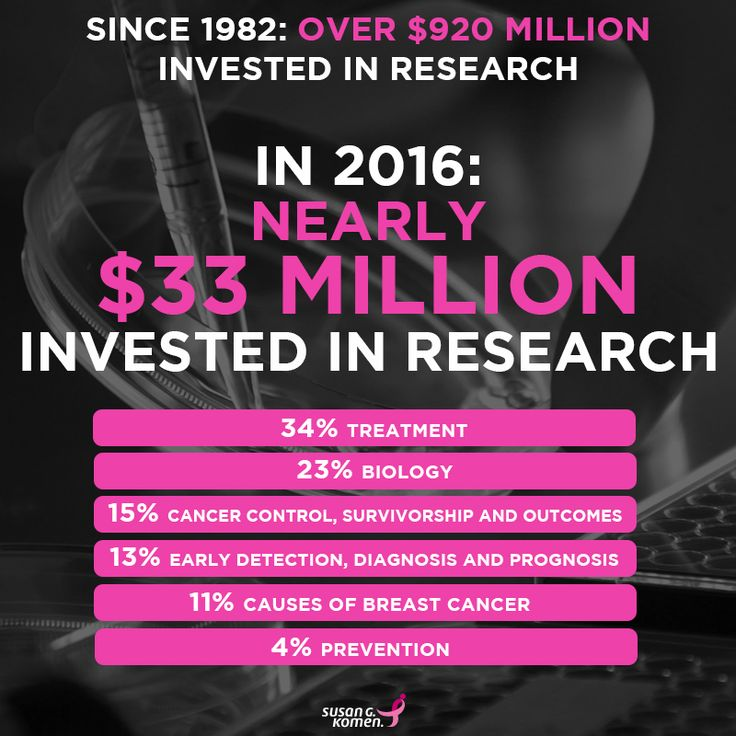 Susan G #mn #car #donation http://hong-kong.remmont.com/susan-g-mn-car-donation/  #Affiliate News 2017 Komen MN Grant Recipients Check out Susan G. Komen Minnesota's 2017 Grant Awards! Click Here 2016 Research Grants AnnouncedWe're proud to announce $32.7 million in new research grants for 2016! These research projects range form metastatic disease to health equity. Learn More SuperYou You've got the power to protect your family from cancer with genetic counseling. The SuperYou campaign is…