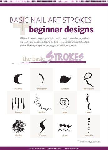 Basic Nail Art Strokes + Beginner Designs - Education - NAILS Magazine