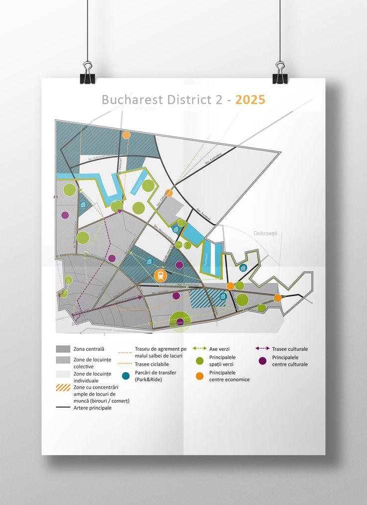 Urban development vision for District 2  (Bucharest)
