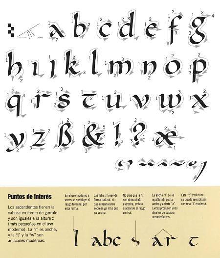 caligrafía Carolingia                                                                                                                                                                                 Más
