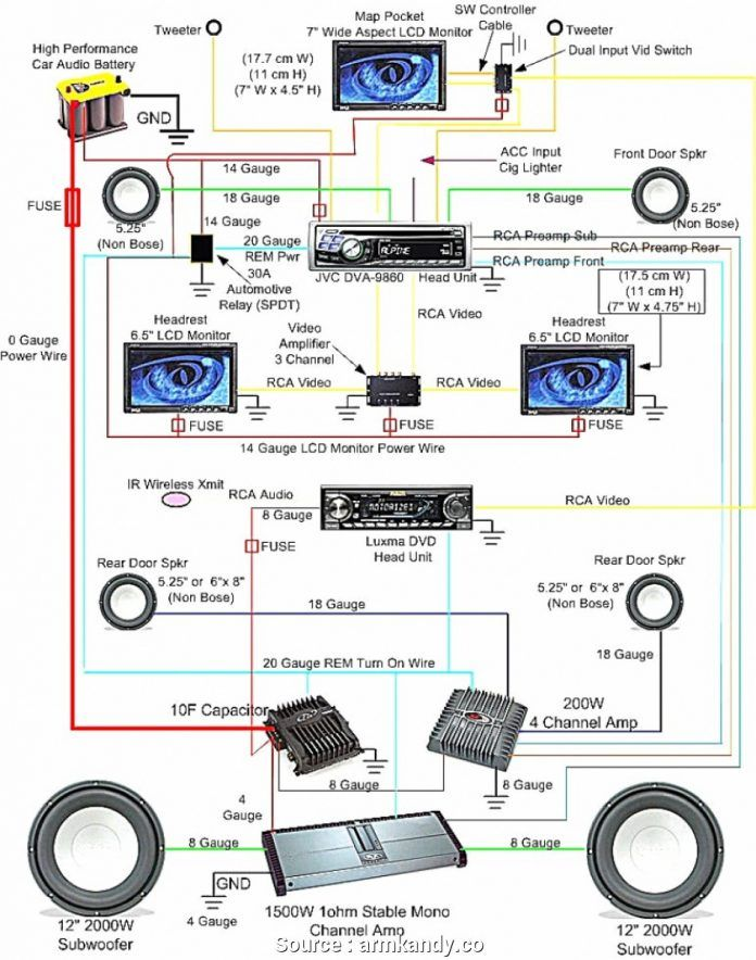 12 Wiring Diagram Car Radio For You Bacamajalah Car Stereo Systems Car Audio Car Audio Installation
