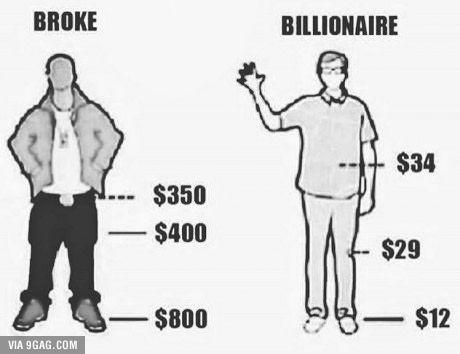 Kaney West vs. Bill Gates