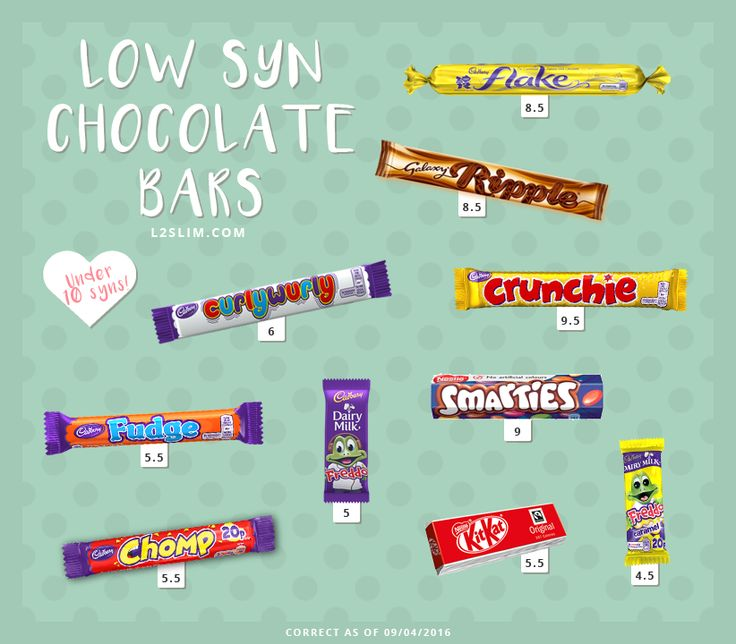 Use this handy graphic when you need a chocolate fix! All chocolate bars under 10 syns! More