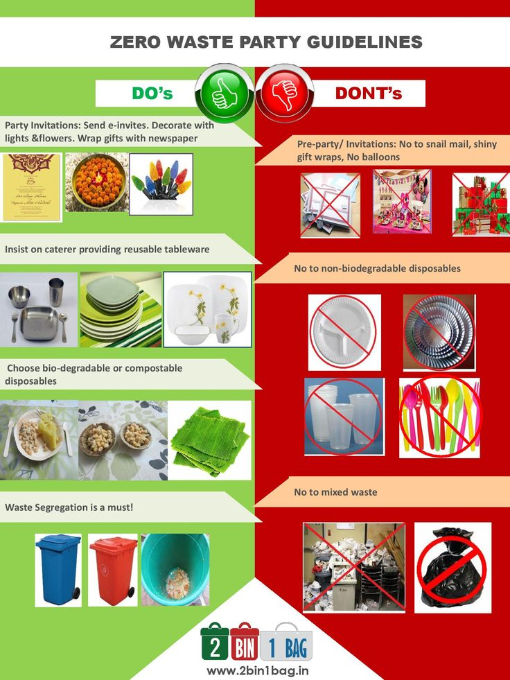 Zero Waste Party Guidelines 2bin1bag In Posters Zero