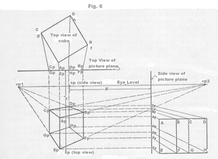 65 best Perspective images on Pinterest Architectural drawings - best of mechanical blueprint definition