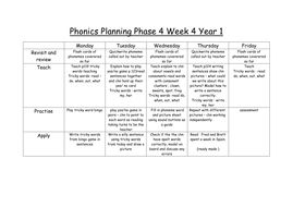 Phonics Planning phase 4 week 4.doc