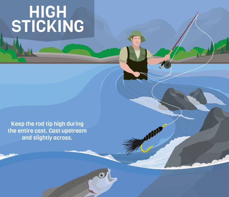 High Sticking - Presentation Techniques