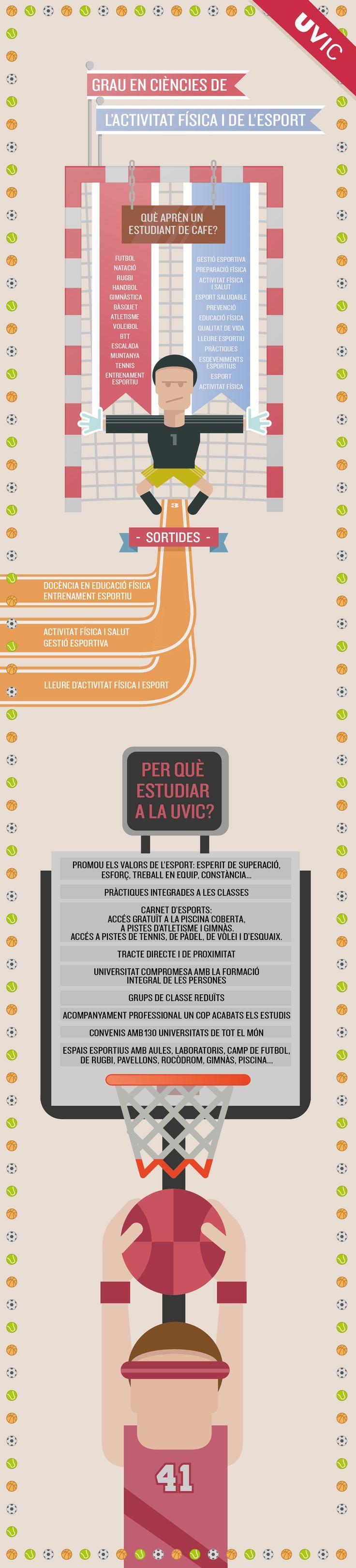 Infografia del Grau en Ciències de l'Activitat Física i de l'Esport (CAFE). #UVic #Infografia #infografies #grau #graus #CAFE #esport