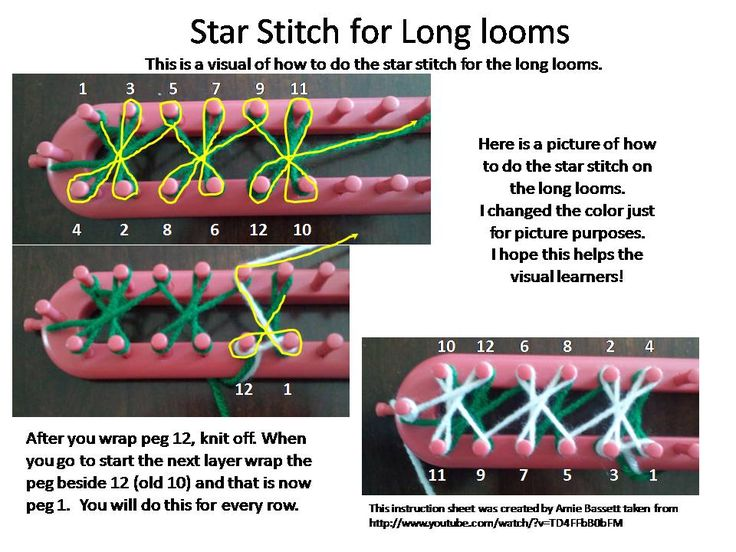 On this page, you can find patterns for loom knitting. I hope you find these helpful in your creating! Lace Stitch Neck Wrap on a loom Visit my Ravelry shop ...