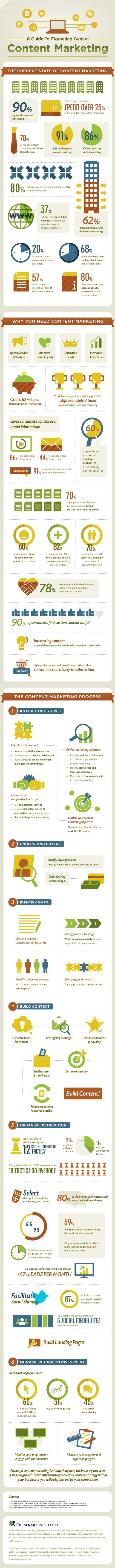 Content Marketing – A Guide to Marketing Genius [Infographic]   Cool Infographics in B2B Marketing & Technology