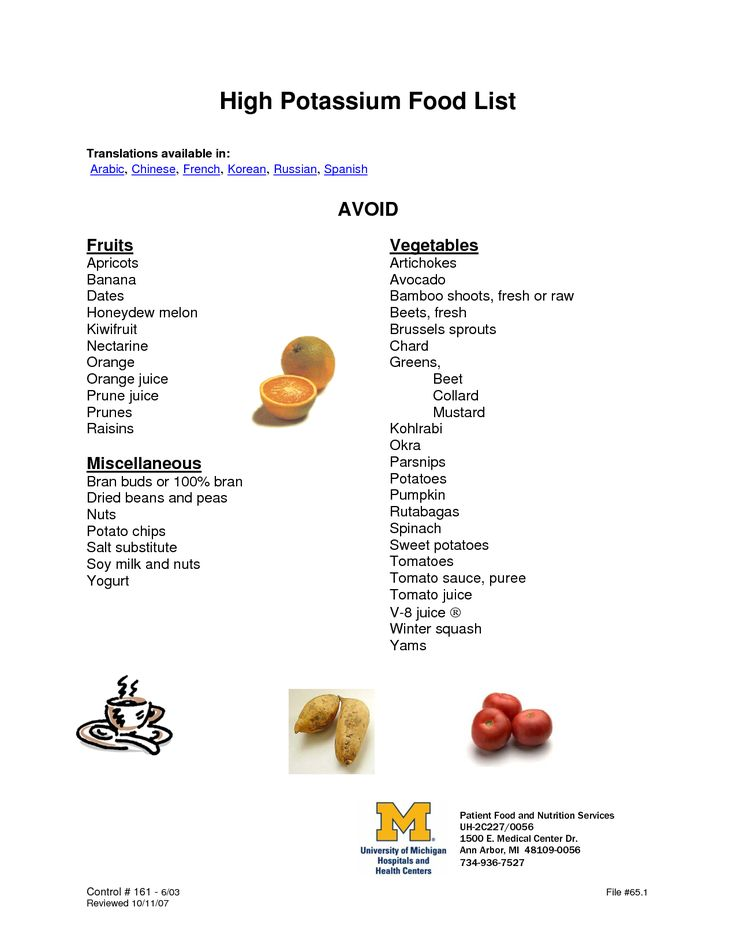 List Of Food Items Low In Potassium