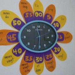 """""""Quelle heure est-il, Madame Persil ?""""... apprendre l'heure en s'amusant !"""