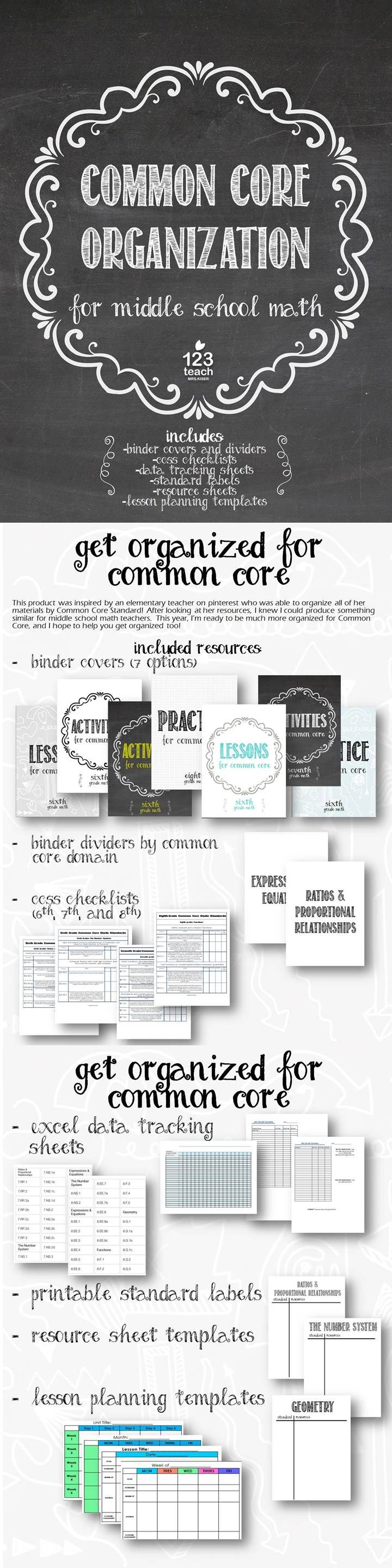 This set of middle school math resources for common core will help you get organized just in time for school to start!   Includes: binder covers and dividers, ccss checklists, data and growth tracking sheets, resource sheets, standards labels, lesson planning templates