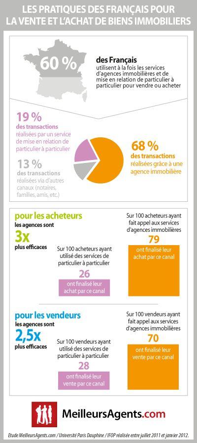 33 best fiches pratiques images on Pinterest Infographic, Home - Comment Calculer Le Dpe D Une Maison