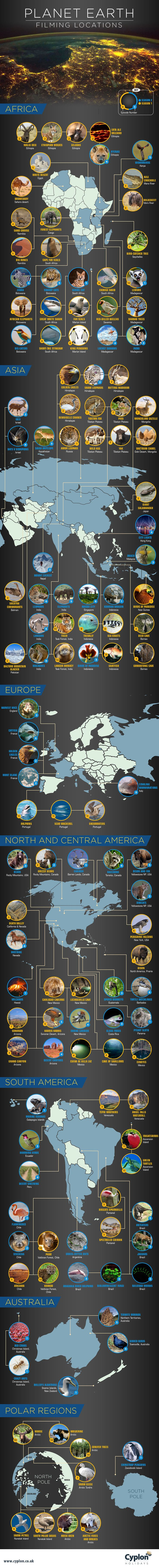 Filming Locations Featured in BBC Planet Earth Infographic. Topic: travel, nature, animals, environment, documentary film, map.
