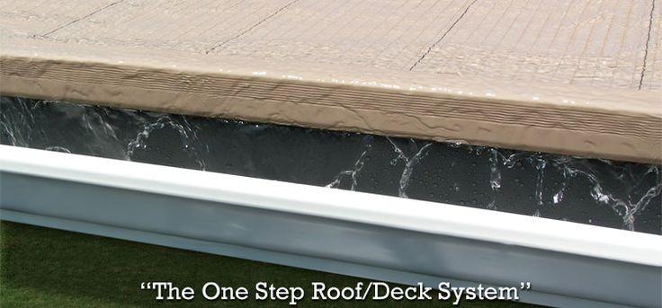Waterproof deck flooring options gurus floor for Roof decking material options