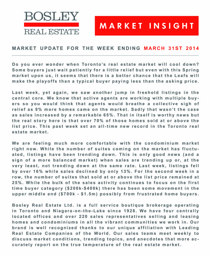 What is the Toronto Real Estate Market doing today? We know. Check out the week's Insight.