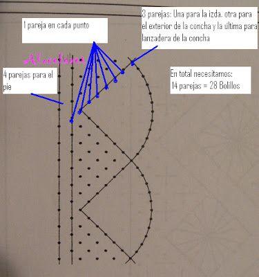 A Bobbin Lace Lover: Como calcular el número de bolillos/How to know the bobbins number