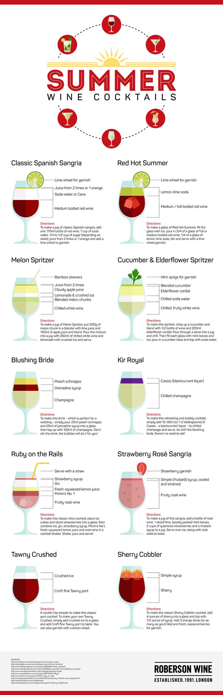 Summer Wine Cocktails - An Infographic - Roberson Wine