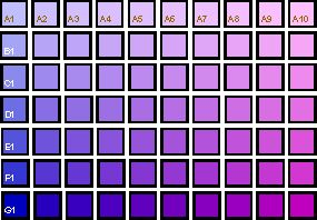Blue to Magenta chart - unsaturated