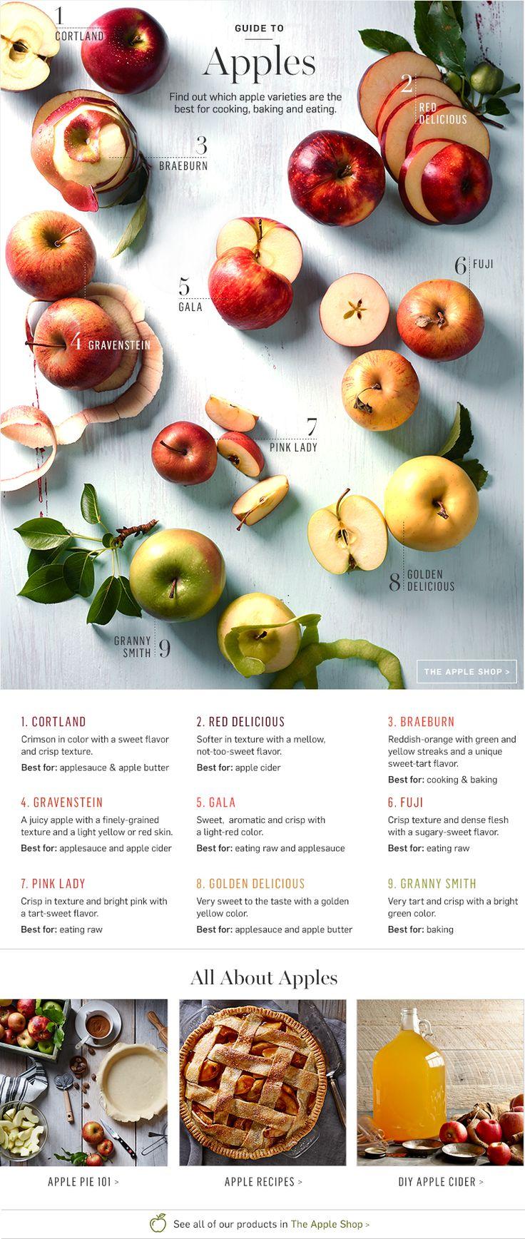 Apple varities