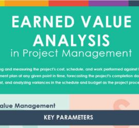 Best Pmp Images On   Project Management Pmp Exam And