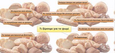 """Νήπια εν δράσει: """"Πινακωτή, πινακωτή πώς να κάνουμε ψωμί"""" ( Μέρος 1ο)"""
