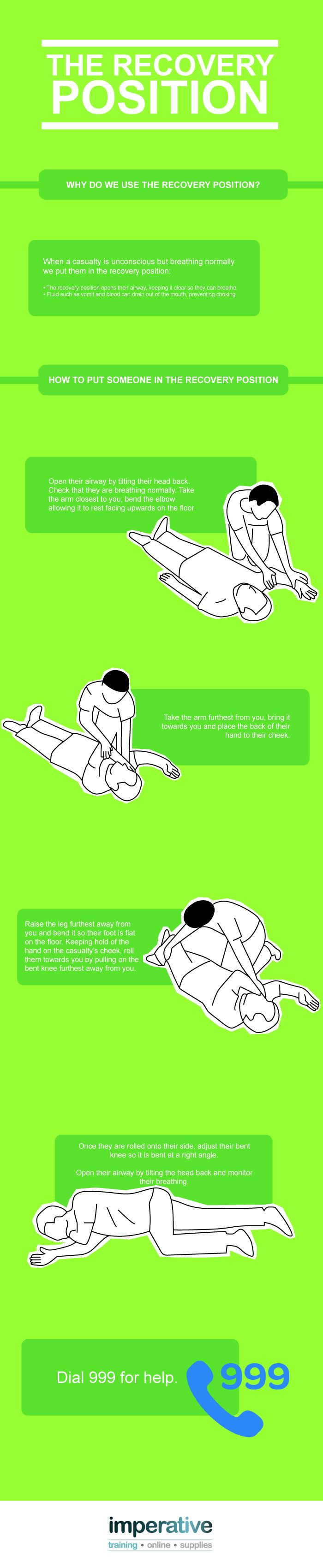 How to put someone in The Recovery Position.