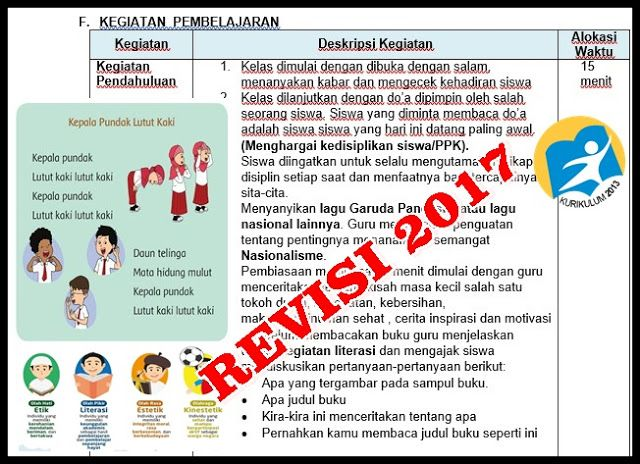 RPP Kurikulum 2013 Revisi 2017 Kelas 1 SD Dilengkapi PPK, Literasi dan HOTS