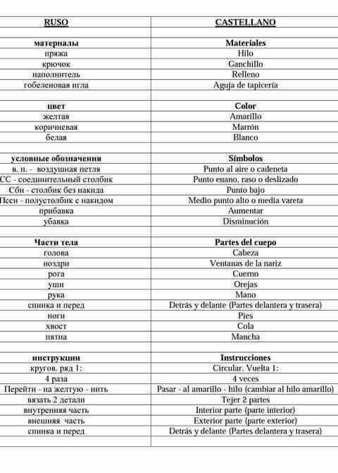 Símbolos crochet Ruso—Español | FABRIC MANIPULATION | Crochet, Knit ...