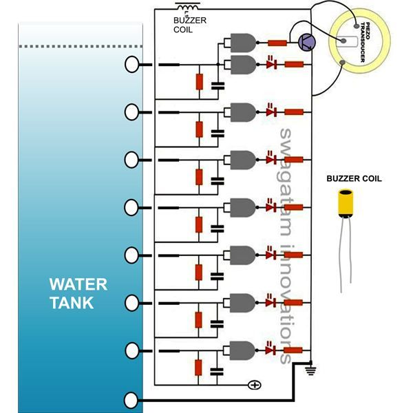 15 Best Water Tank Level Indicator Images On Pinterest