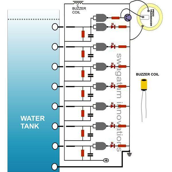 Kib Rv Monitor Panel Wiring Diagram 16 Best Water Tank Level Indicator Images On Pinterest