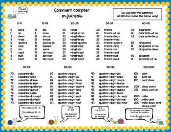 Here is a cute little handout / reference guide for your students to reference counting from 0-1000 in French.Let the cute snails guide them in tips for forming 70, 80, and 90.My students appreciate the easy-to-read format and like having all of the numbers there at a glance.