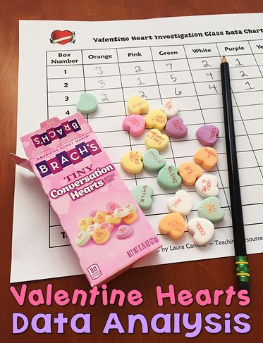 Valentine Hearts Math Investigation freebie - Awesome math activity for the week before or after Valentine's Day!