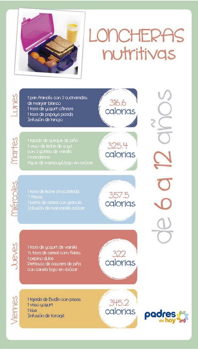 Loncheras nutritivas para niños de 3 a 6 años. http://padresdehoy.com.pe/