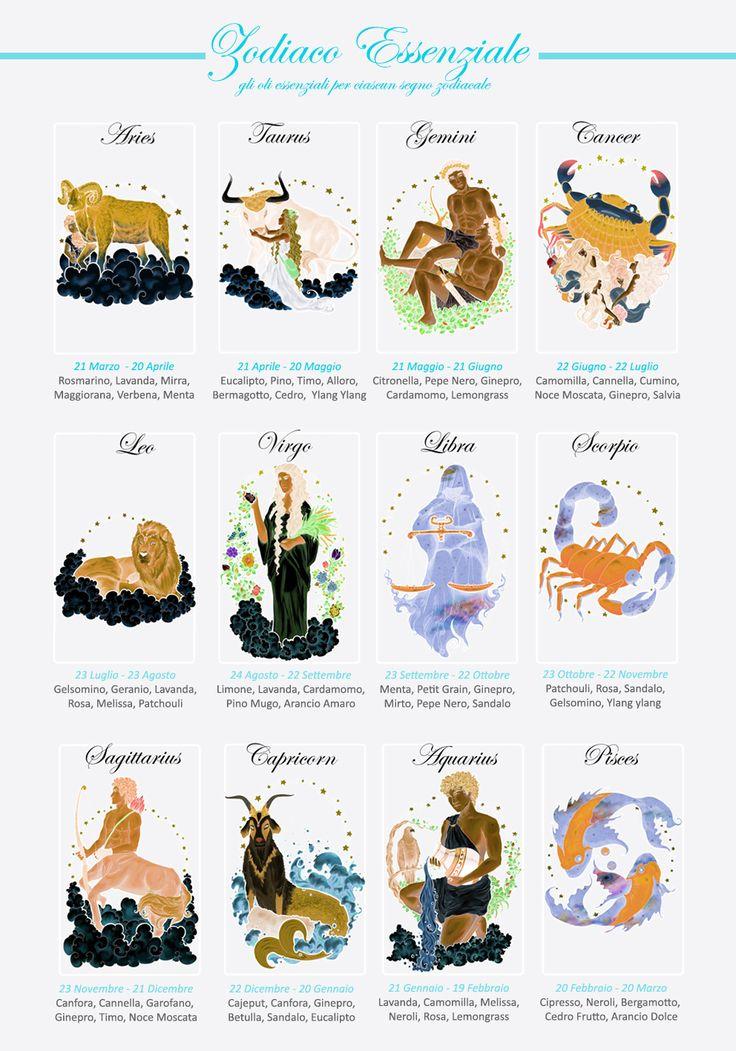 ZODIACO ESSENZIALE: gli oli essenziali per ciascun segno zodiacale