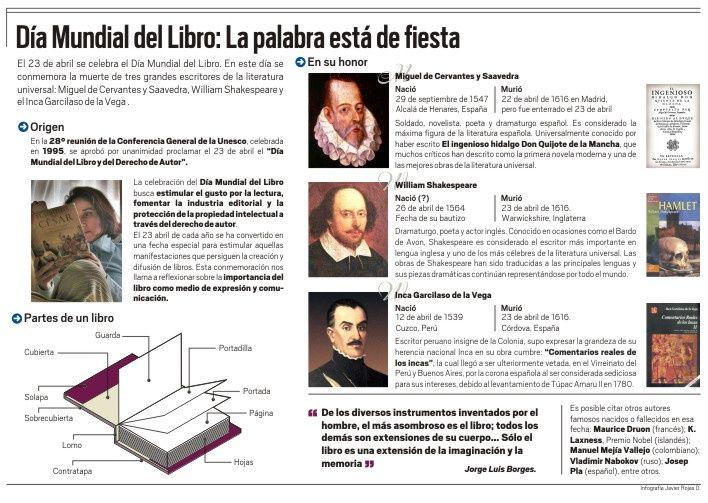 dia_del_libro.jpg 708×503 pixels