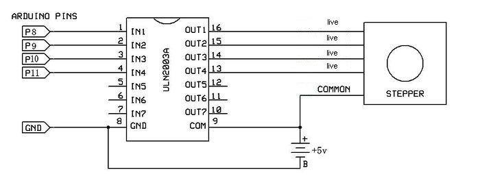VERSTEHEN UND STEUERN VON LENKMOTOREN MIT DEM FAHRER ULN2003 UND ARDUINO (Roduino …   – Eletrônica