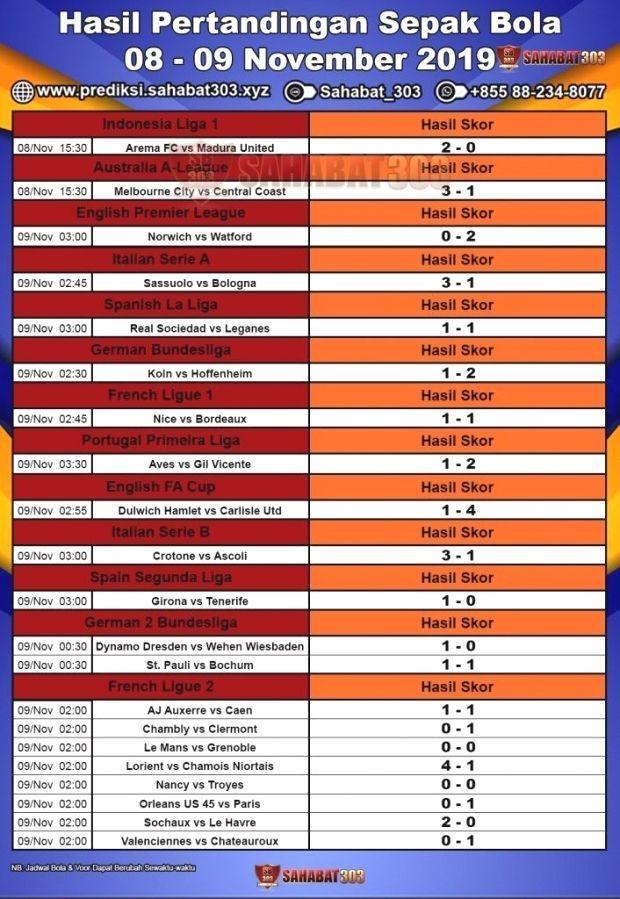 Hasil Pertandingan Sepak Bola 08 09 November 2019