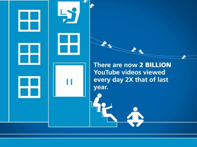 How Digital Changed Our World [VIDEO INFOGRAPHIC]. Social Media --> goo.gl/Rgu7t