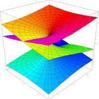 Vedic Math by faculty member Amitesh Amar | Hootsgo